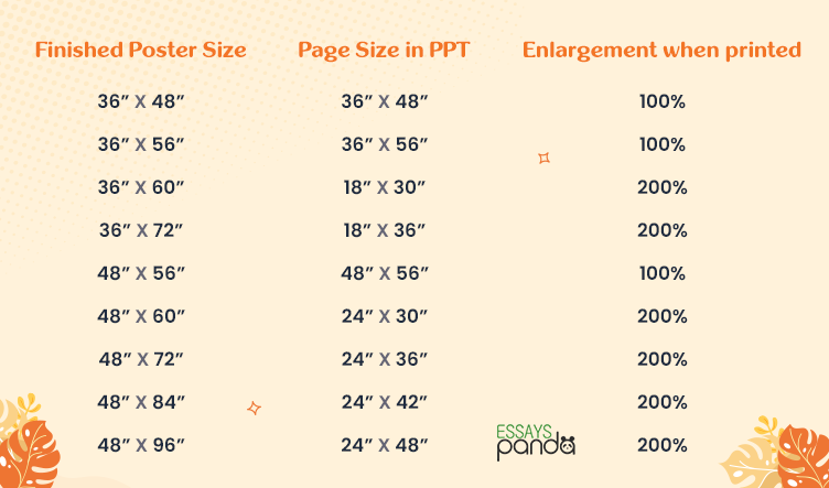 PowerPoint Poster Size
